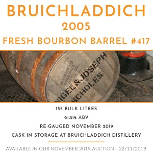 Islay Whisky | Whisky Auctioneer